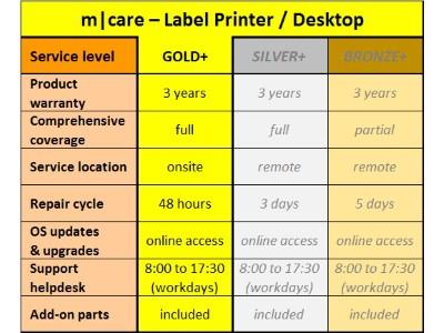 m care - Maintenance Contract Gold Plus Label Pritner Desktop   ☎ 044 800 16 30   mobit