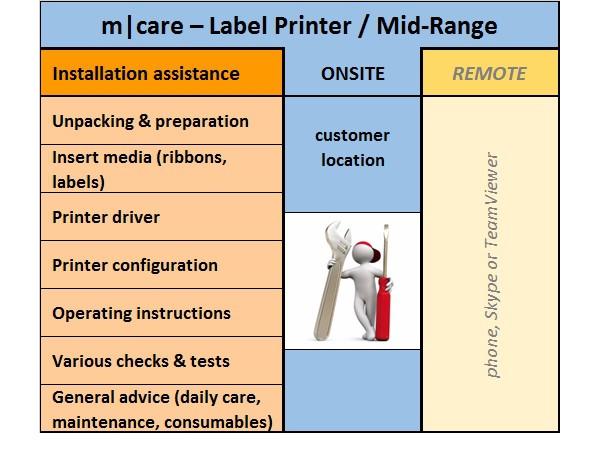 m|care - Installation On-site for Label Pritner / Mid-Range | ☎ 044 800 16 30 | mobit