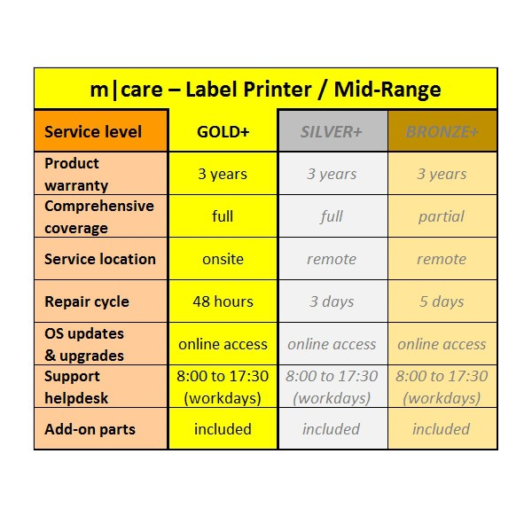 m care - Maintenance Contract Gold Plus Label Pritner Mid-Range   ☎ 044 800 16 30   mobit