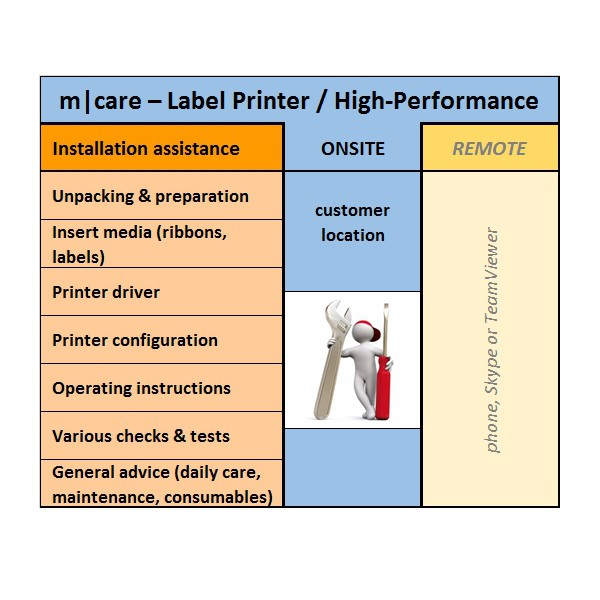 m|care - Installation On-site for Label Pritner / High-Performance | ☎ 044 800 16 30 | mobit