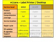 m|care GOLD - 3 Jahre Service Paket für Etikettendrucker / Desktop