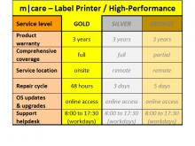 m|care GOLD - 3 Jahre Service Paket für Etikettendrucker / High Performance