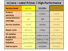 m|care SILVER plus - 3 Jahre Service Paket für Etikettendrucker / High Perf.
