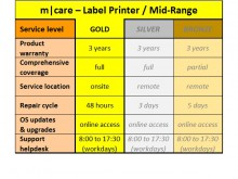 m|care GOLD - 3 Jahre Service Paket für Etikettendrucker / Mid-Range