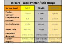 m|care SILVER - 3 Jahre Service Paket für Etikettendrucker / Mid-Range