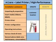 m|care - Installations-Unterstützung vor Ort für Etikettendrucker / High Perf.