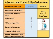 m|care - Remote Installations-Unterstützung für Etikettendrucker / High Perf.