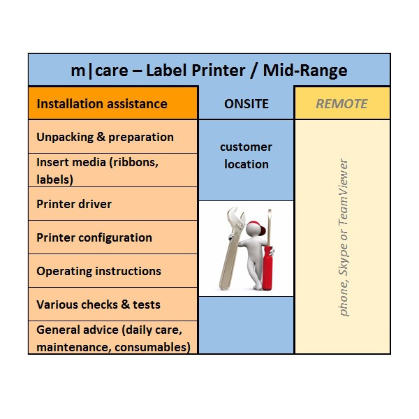 m|care - Installation On-site for Label Pritner / Mid-Range | ☎ 044 800 16 30 | mobit