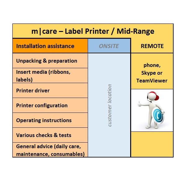 m|care - Installation Remote for Label Pritner / Mid-Range | ☎ 044 800 16 30 | mobit