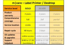 m|care GOLD - Eventail de services 3 ans imprimantes d'étiquettes / Desktop