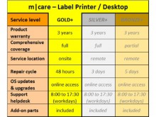 m|care GOLD plus - Paquet de services 3 ans imprimantes d'étiquettes / Desktop