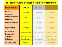 m|care GOLD plus - Paquet de services 3 ans imprimantes d'étiquettes / High Perf.