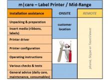 m|care - Soutien sur site à l'installation d'imprimantes d'étiquettes / Mid-Range